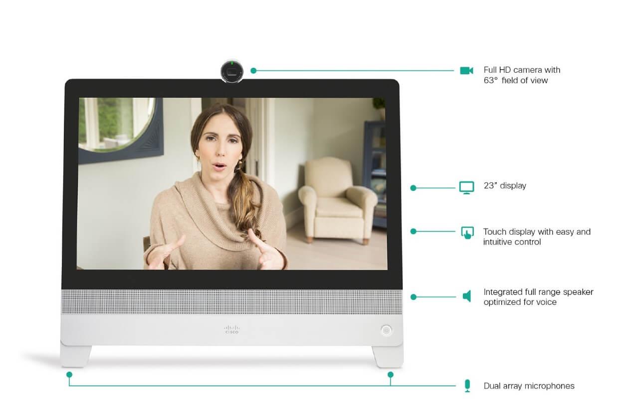 Cisco DX Series - EOS IT Solutions