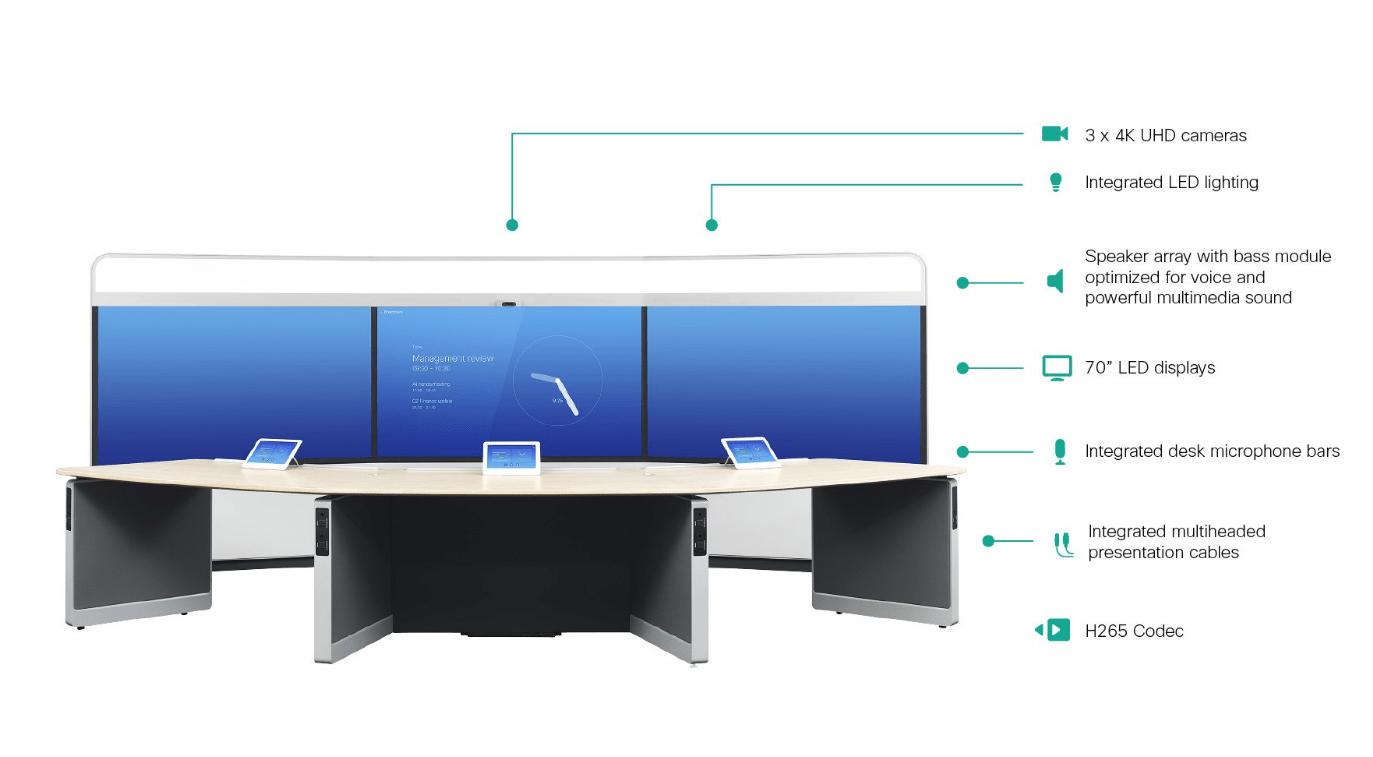 Cisco IX5000 - EOS IT Solutions